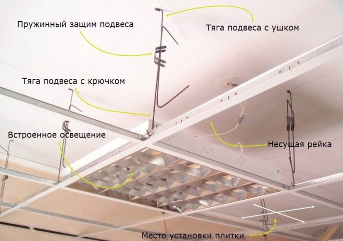модульная система