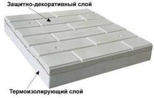Полифасад (теплые плитки)