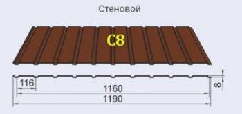 Стеновой С8